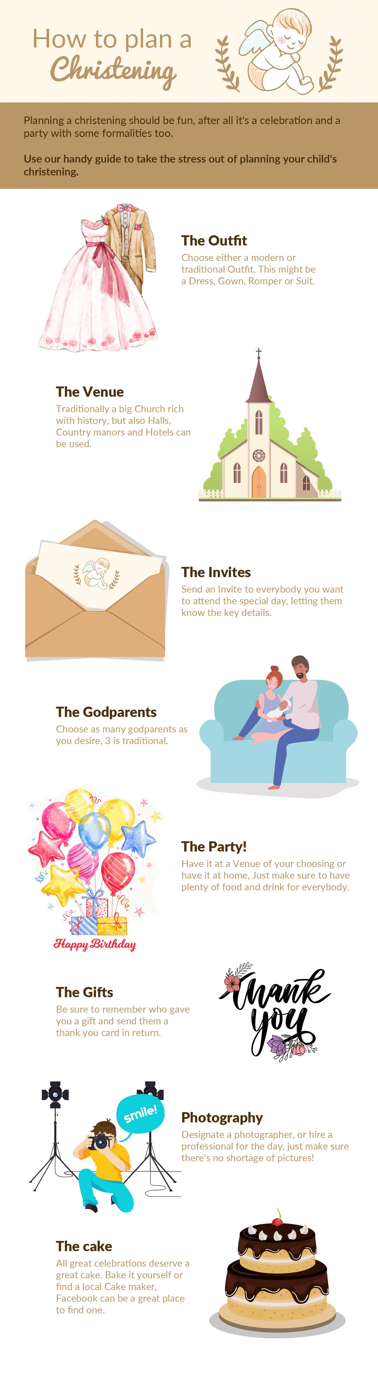 How to plan a christening infographic